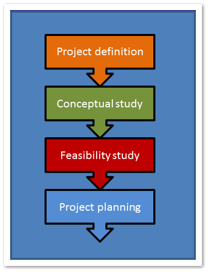 feasibility-study3
